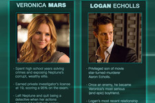 Refresh Your 'Veronica Mars' Memory with This Awesome Infographic
